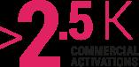 +2.5K ACTIVATIONS